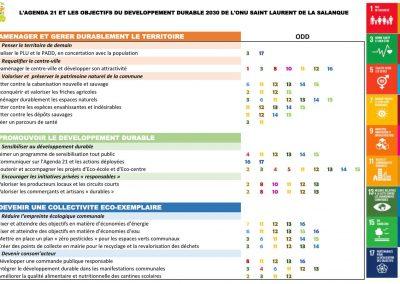 agenda-21-ODD